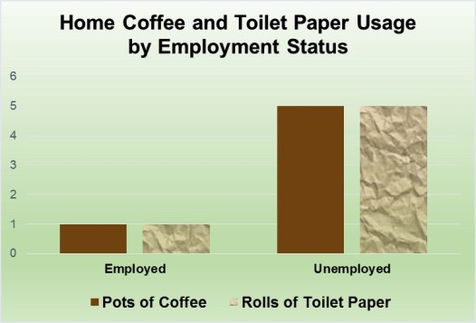coffee and toilet paper